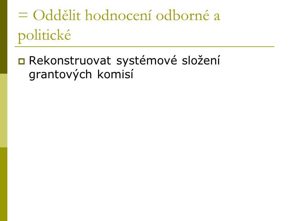 = Oddělit hodnocení odborné a politické  Rekonstruovat systémové složení grantových komisí