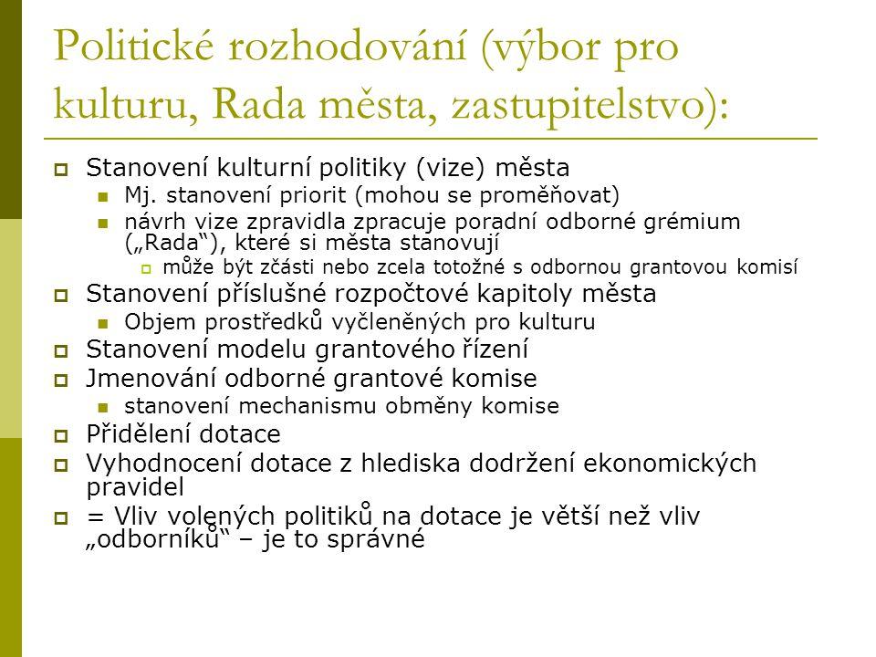 Politické rozhodování (výbor pro kulturu, Rada města, zastupitelstvo):  Stanovení kulturní politiky (vize) města Mj.