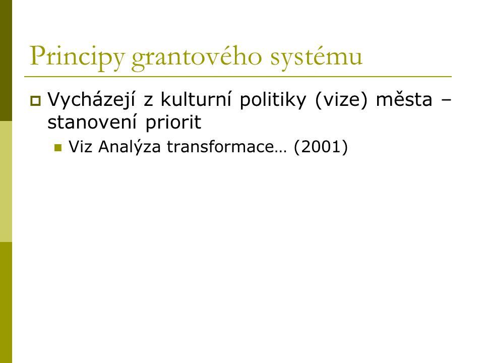 Principy grantového systému  Vycházejí z kulturní politiky (vize) města – stanovení priorit Viz Analýza transformace… (2001)