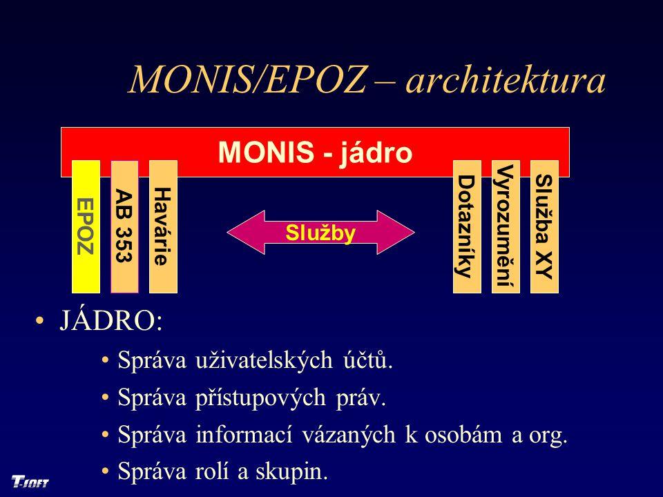 MONIS - jádro EPOZ AB 353 Havárie Služba XY Dotazníky Služby MONIS/EPOZ – architektura Vyrozumění JÁDRO: Správa uživatelských účtů. Správa přístupovýc