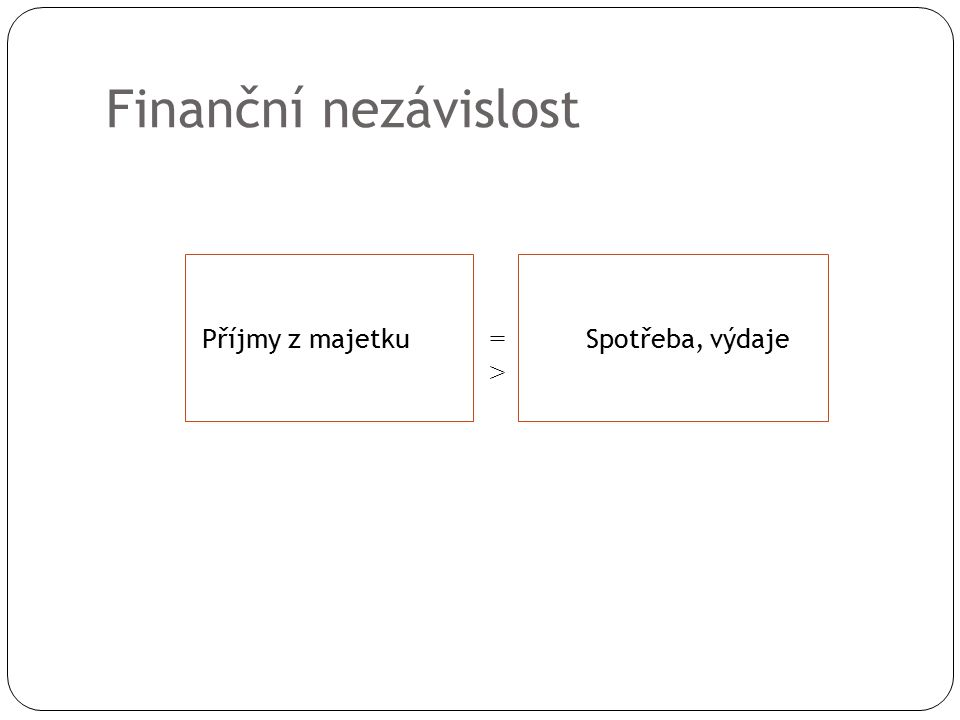 Finanční nezávislost Příjmy z majetku = Spotřeba, výdaje >
