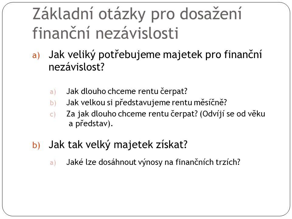 Základní otázky pro dosažení finanční nezávislosti a) Jak veliký potřebujeme majetek pro finanční nezávislost? a) Jak dlouho chceme rentu čerpat? b) J