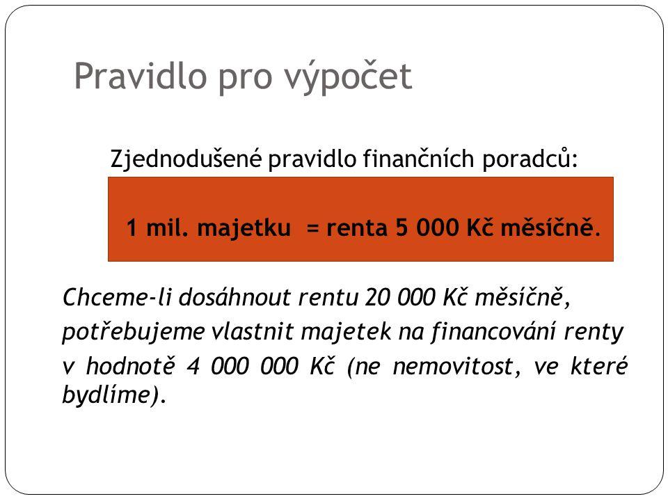 Pravidlo pro výpočet Zjednodušené pravidlo finančních poradců: 1 mil. majetku = renta 5 000 Kč měsíčně. Chceme-li dosáhnout rentu 20 000 Kč měsíčně, p