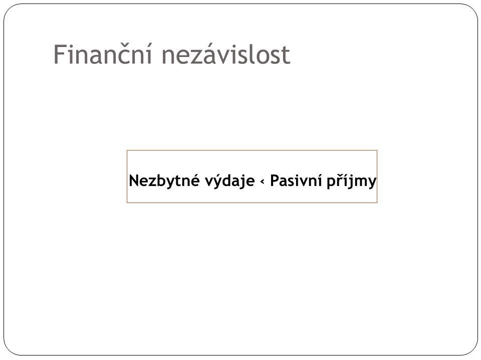 Finanční nezávislost Nezbytné výdaje ‹ Pasivní příjmy