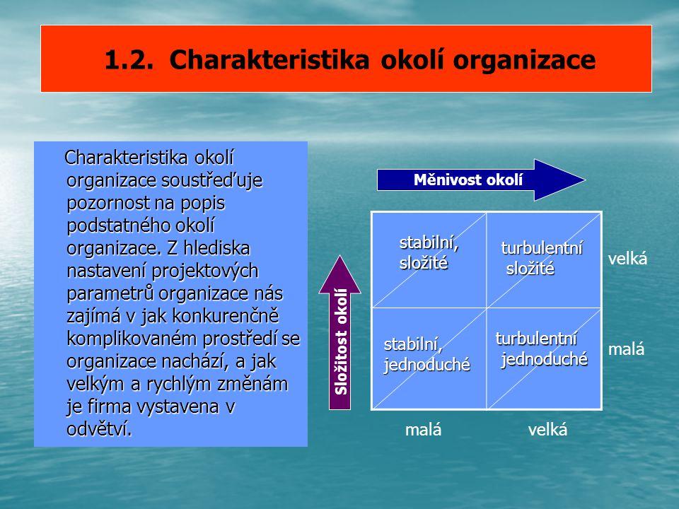 1.1. Popis organizace Popis organizace, její situace a současné struktury (při racionalizaci) nebo její cílové podoby (při návrhu nové), se realizuje