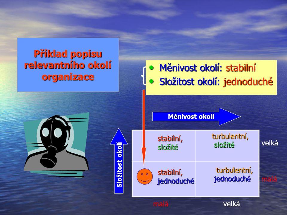 1.2. Charakteristika okolí organizace Charakteristika okolí organizace soustřeďuje pozornost na popis podstatného okolí organizace. Z hlediska nastave