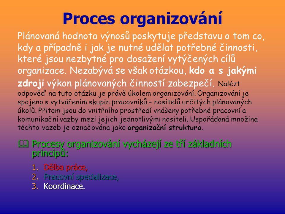 ORGANIZAČNÍ SYSTÉM Proces organizování Organizační změny Modely a projektování organizačních struktur