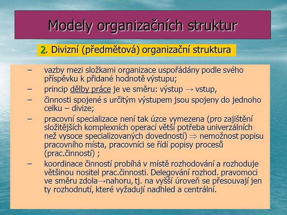 Funkcionální organizační struktura- schéma Centralizace rozhodování Jedno nadřízené místo Subordinace procesů odděleních s cílem úseku