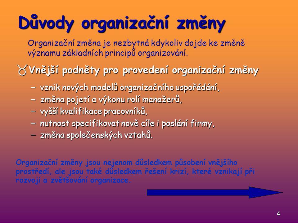 Principy organizování vstupvýstup množina dílčích úkolů DĚLBA PRÁCE množina transformačních míst PRACOVNÍ SPECIALIZACE Zajistit soulad cílů dílčích úk