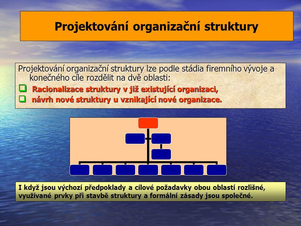 1. Projektování organizační struktury 1.1. Popis organizace 1.2.Charakteristika okolí organizace 1.3.Hodnocení struktury 1.3.1.Globální analýza 1.3.2.