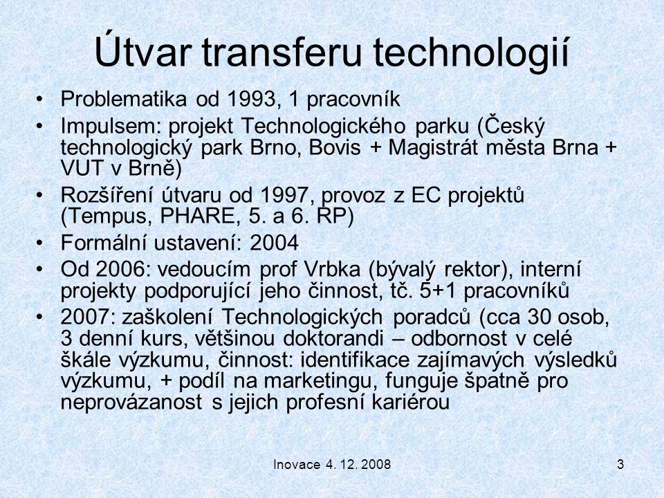 Inovace 4. 12.