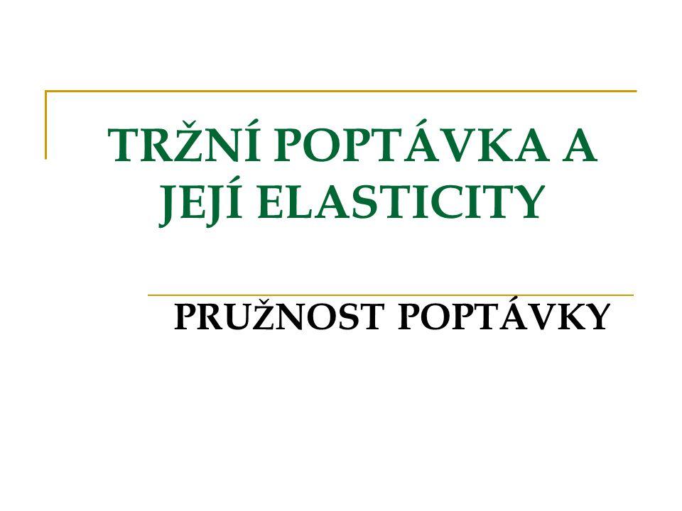 TR Ž NÍ POPTÁVKA A JEJÍ ELASTICITY PRU Ž NOST POPTÁVKY