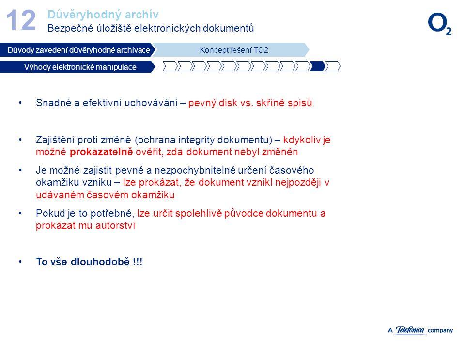 Důvěryhodný archív Bezpečné úložiště elektronických dokumentů 12 Důvody zavedení důvěryhodné archivaceKoncept řešení TO2 Výhody elektronické manipulac