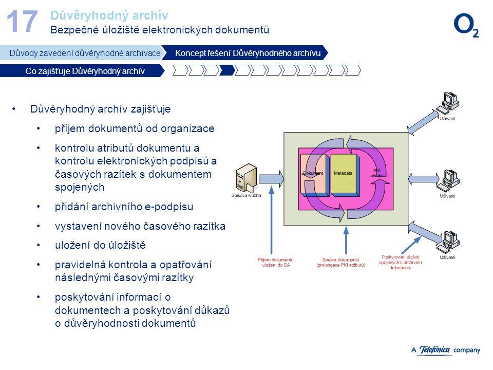 Důvěryhodný archív Bezpečné úložiště elektronických dokumentů 17 Důvody zavedení důvěryhodné archivaceKoncept řešení Důvěryhodného archívu Co zajišťuj