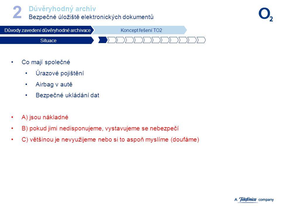 Důvěryhodný archív Bezpečné úložiště elektronických dokumentů 3 Důvody zavedení důvěryhodné archivaceKoncept řešení TO2 Situace Proč ukládat dokumenty.