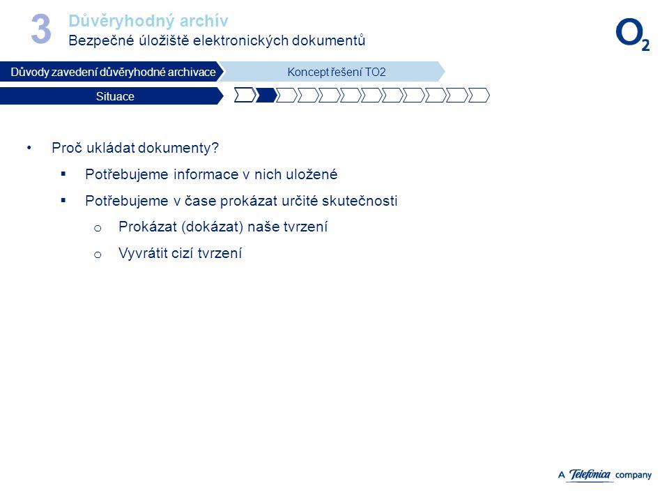 Důvěryhodný archív Bezpečné úložiště elektronických dokumentů 3 Důvody zavedení důvěryhodné archivaceKoncept řešení TO2 Situace Proč ukládat dokumenty