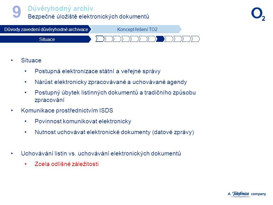 Důvěryhodný archív Bezpečné úložiště elektronických dokumentů 9 Důvody zavedení důvěryhodné archivaceKoncept řešení TO2 Situace Postupná elektronizace