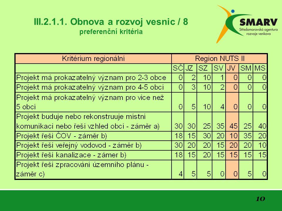 10 III.2.1.1. Obnova a rozvoj vesnic / 8 preferenční kritéria