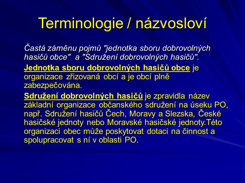 Terminologie / názvosloví Častá záměnu pojmů