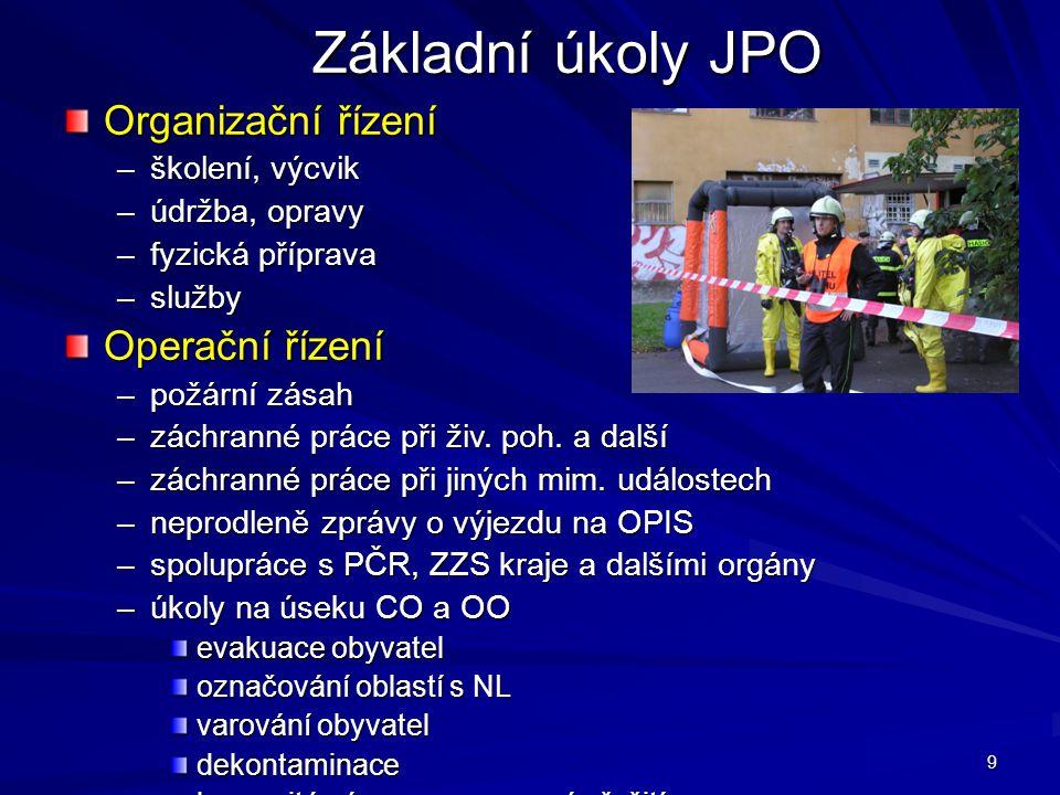 9 Základní úkoly JPO Organizační řízení –školení, výcvik –údržba, opravy –fyzická příprava –služby Operační řízení –požární zásah –záchranné práce při