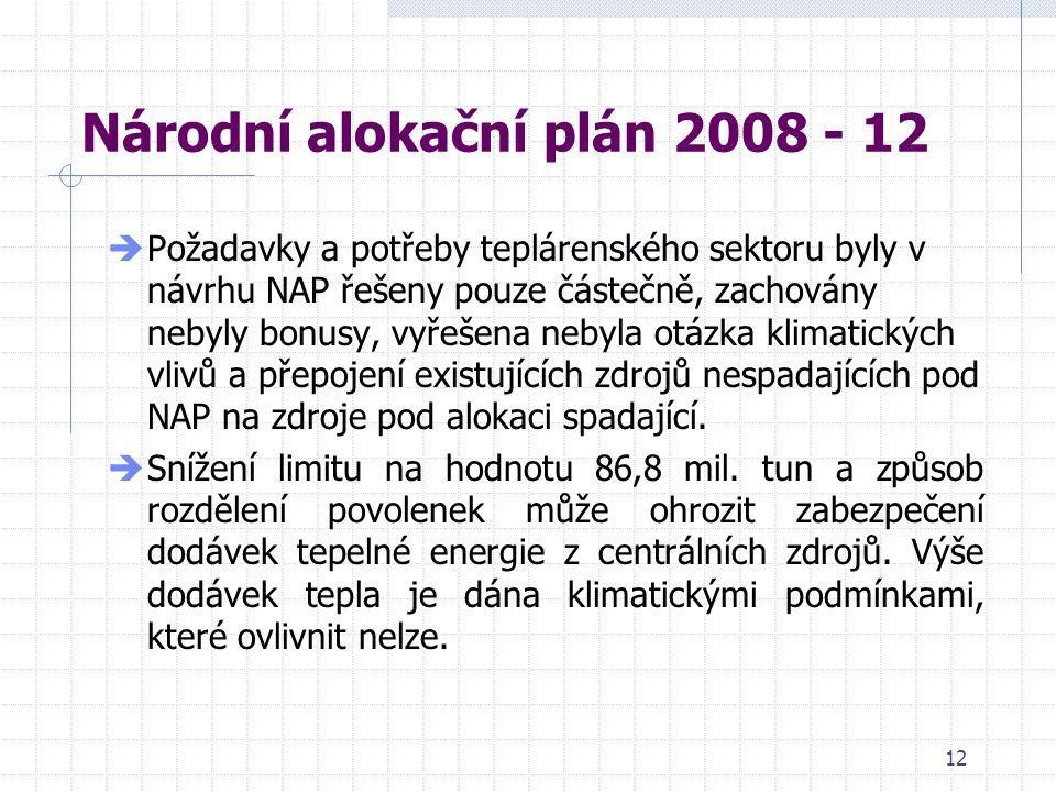 12 Národní alokační plán 2008 - 12  Požadavky a potřeby teplárenského sektoru byly v návrhu NAP řešeny pouze částečně, zachovány nebyly bonusy, vyřeš
