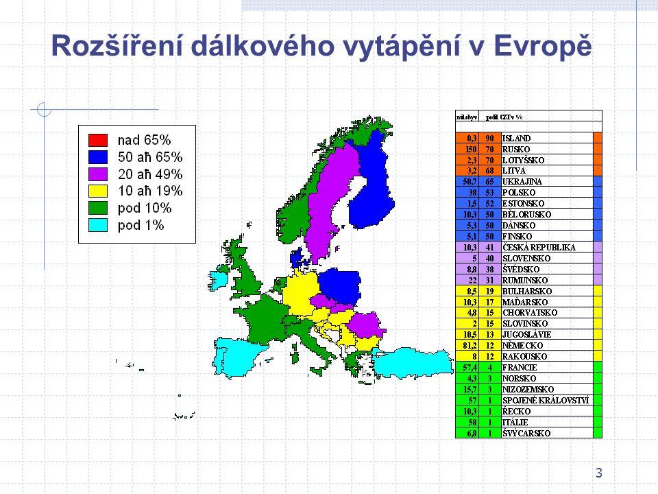 3 Rozšíření dálkového vytápění v Evropě