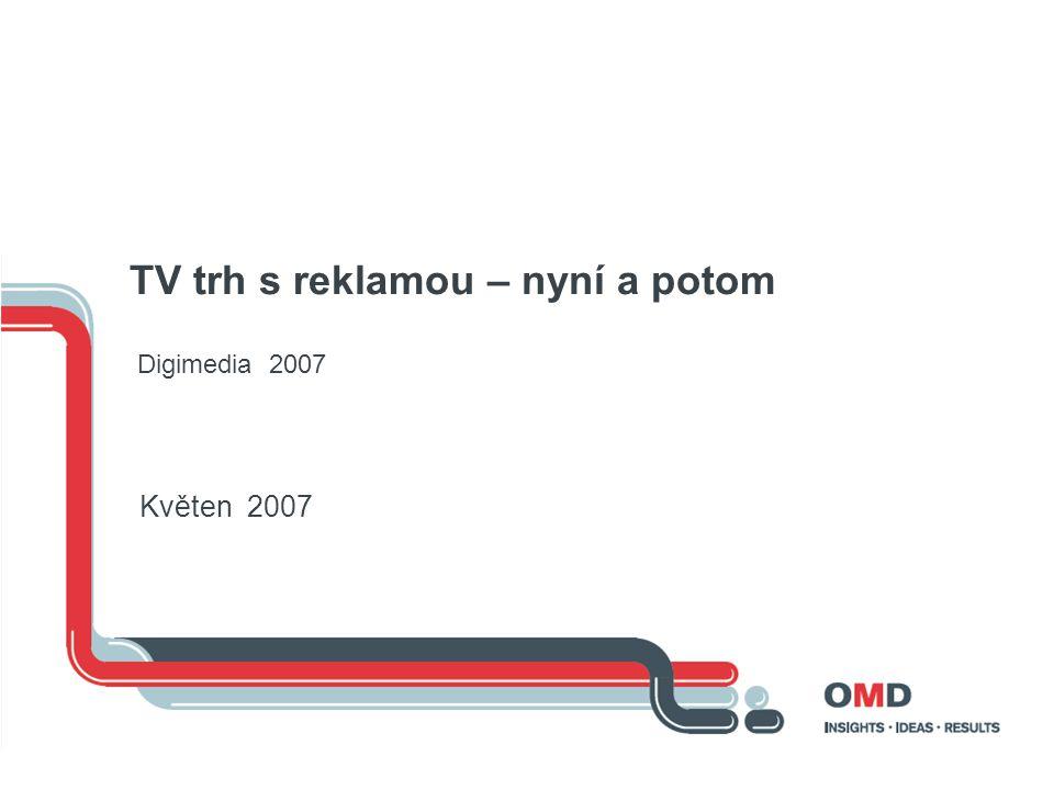 TV trh s reklamou – nyní a potom Digimedia 2007 Květen 2007