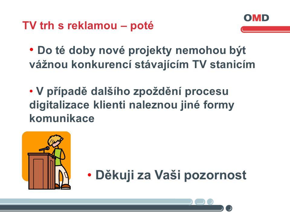 Do té doby nové projekty nemohou být vážnou konkurencí stávajícím TV stanicím V případě dalšího zpoždění procesu digitalizace klienti naleznou jiné formy komunikace Děkuji za Vaši pozornost, TV trh s reklamou – poté