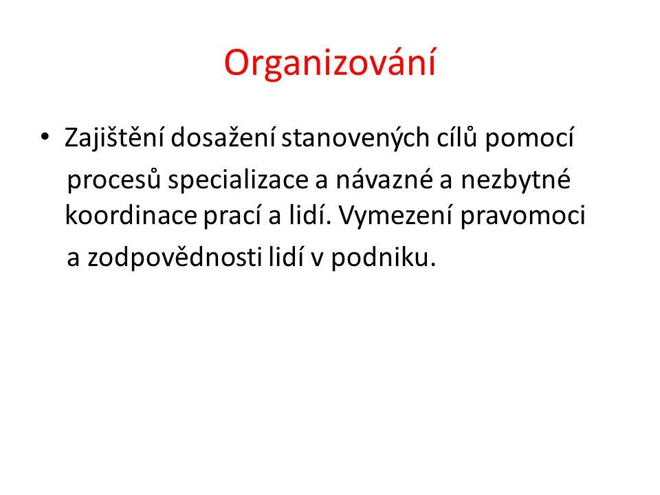 Proces organizování Skládá se: 1.identifikace činností 2.