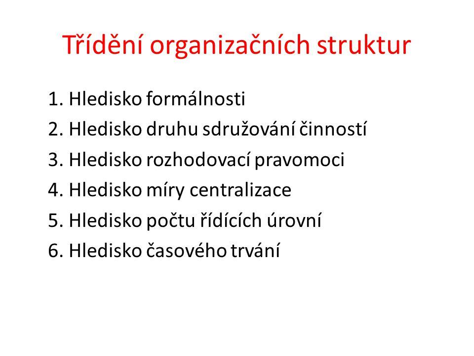 Třídění organizačních struktur 1. Hledisko formálnosti 2.