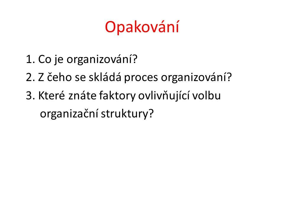 Opakování 1. Co je organizování. 2. Z čeho se skládá proces organizování.