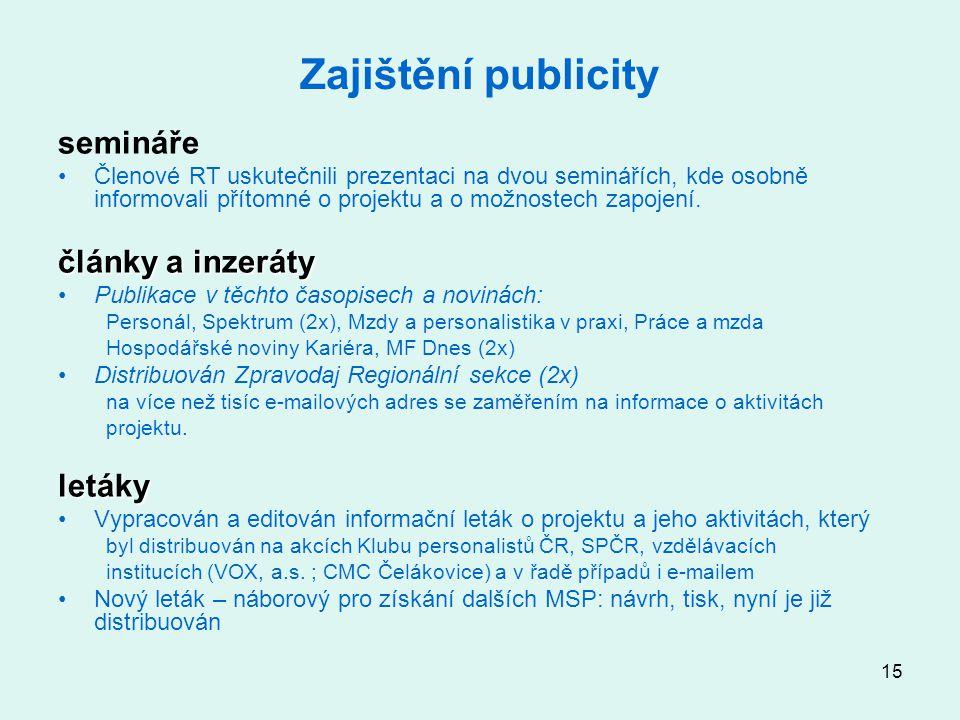 15 Zajištění publicity semináře Členové RT uskutečnili prezentaci na dvou seminářích, kde osobně informovali přítomné o projektu a o možnostech zapojení.