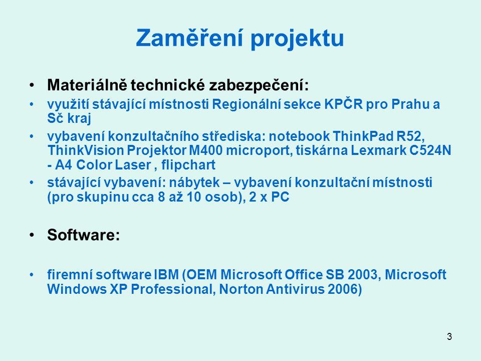 3 Zaměření projektu Materiálně technické zabezpečení: využití stávající místnosti Regionální sekce KPČR pro Prahu a Sč kraj vybavení konzultačního střediska: notebook ThinkPad R52, ThinkVision Projektor M400 microport, tiskárna Lexmark C524N - A4 Color Laser, flipchart stávající vybavení: nábytek – vybavení konzultační místnosti (pro skupinu cca 8 až 10 osob), 2 x PC Software: firemní software IBM (OEM Microsoft Office SB 2003, Microsoft Windows XP Professional, Norton Antivirus 2006)
