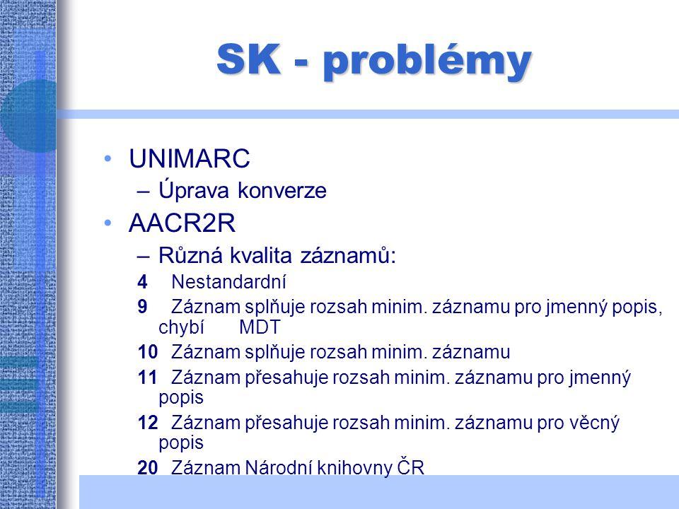 SK - problémy UNIMARC –Úprava konverze AACR2R –Různá kvalita záznamů: 4Nestandardní 9Záznam splňuje rozsah minim.