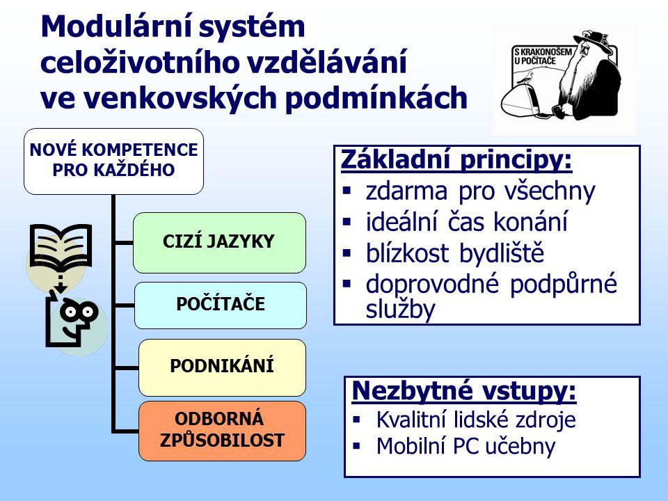Modulární systém celoživotního vzdělávání ve venkovských podmínkách Základní principy:  zdarma pro všechny  ideální čas konání  blízkost bydliště  doprovodné podpůrné služby Nezbytné vstupy:  Kvalitní lidské zdroje  Mobilní PC učebny