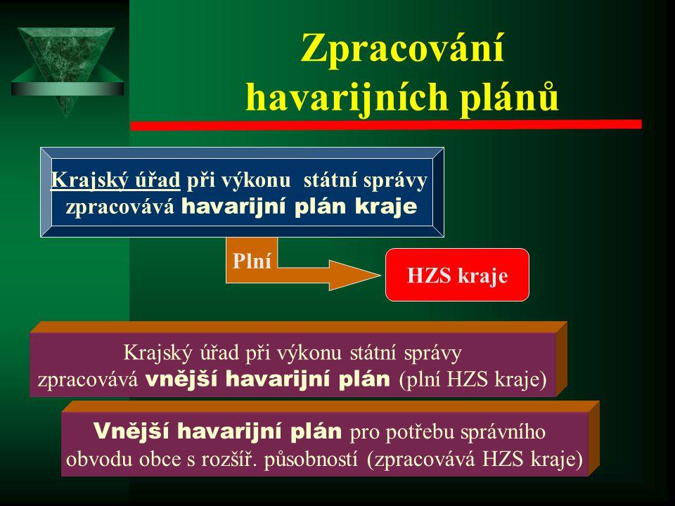 Plány reakce Plán k provádění záchranných *1 *1 a likvidačních prací *2 *2 HAVARIJNÍ PLÁN Plán obsahující souhrn krizových opatření a postupů k řešení