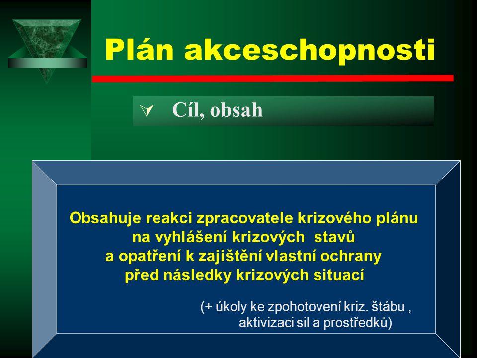 Zpracování krizových plánů  ministerstva a jiné správní úřady, Česká národní banka ( zpracovávají )  HZS kraje (zabezpečuje zpracování krizového plá