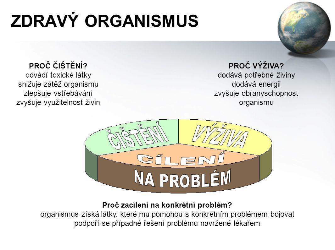 Jak zabránit buněčné podvýživě čištění = detoxikace výživa = přísun živin cílení na problém