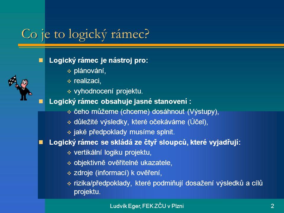 Ludvík Eger, FEK ZČU v Plzni3 Logický rámec Cíl – obecnější PROČ Účel – PROČ Výstupy – CO Aktivity - JAK Globální cíle PROGRAMPROJEKT Priorita – Specifické cíle Opatření - Specifické cíle Hlavní cíl Účel projektu Výstupy - aktivity