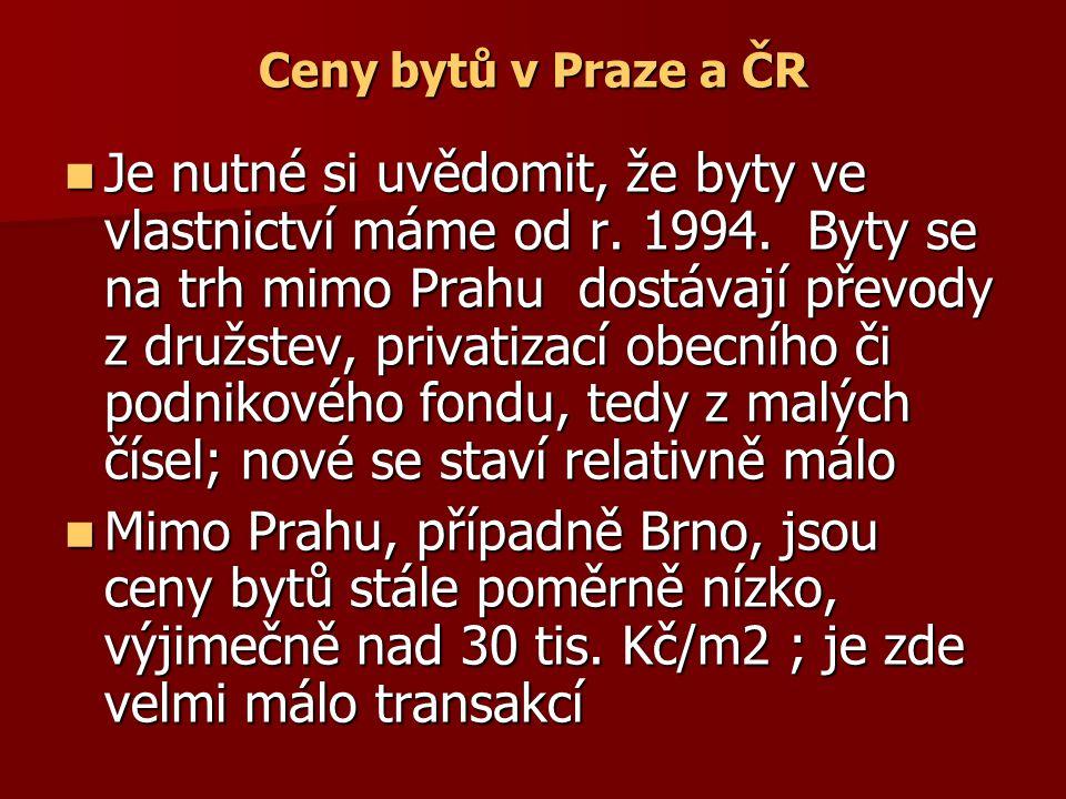 Ceny bytů v Praze a ČR Je nutné si uvědomit, že byty ve vlastnictví máme od r.