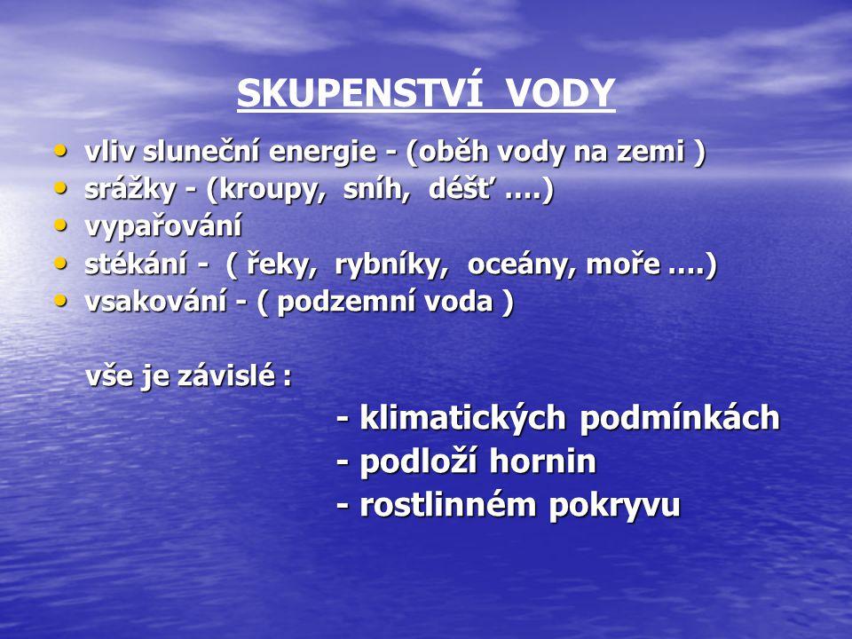 SKUPENSTVÍ VODY vliv sluneční energie - (oběh vody na zemi ) vliv sluneční energie - (oběh vody na zemi ) srážky - (kroupy, sníh, déšť ….) srážky - (k