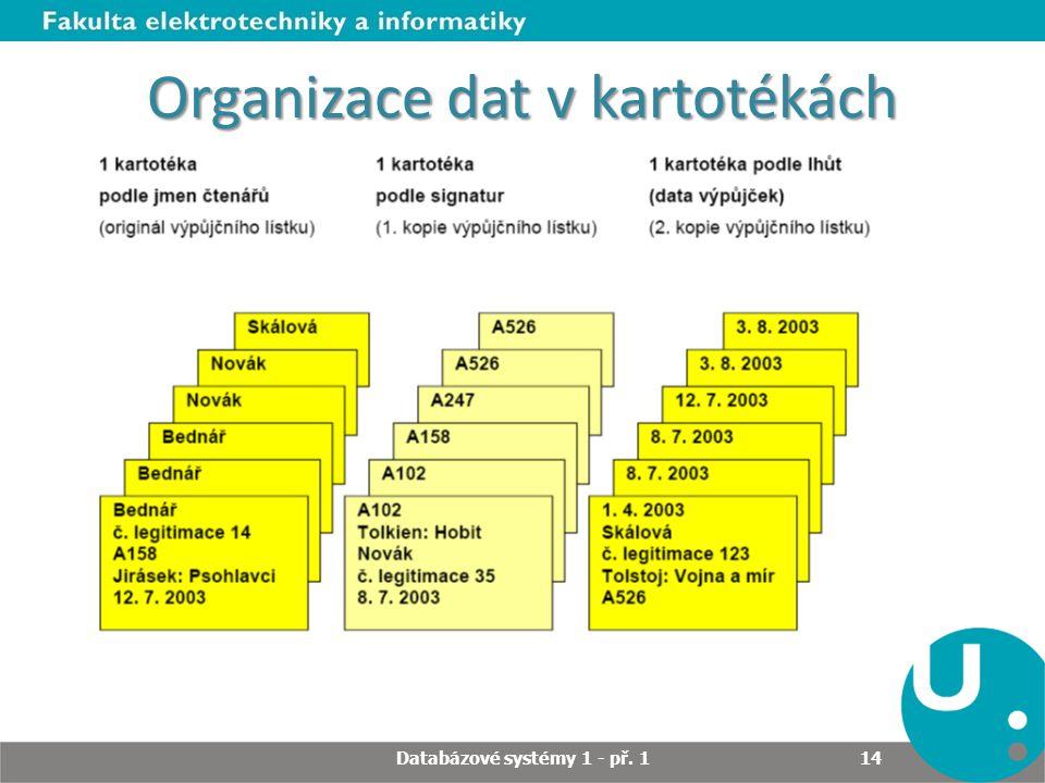 Organizace dat v kartotékách Databázové systémy 1 - př. 1 14