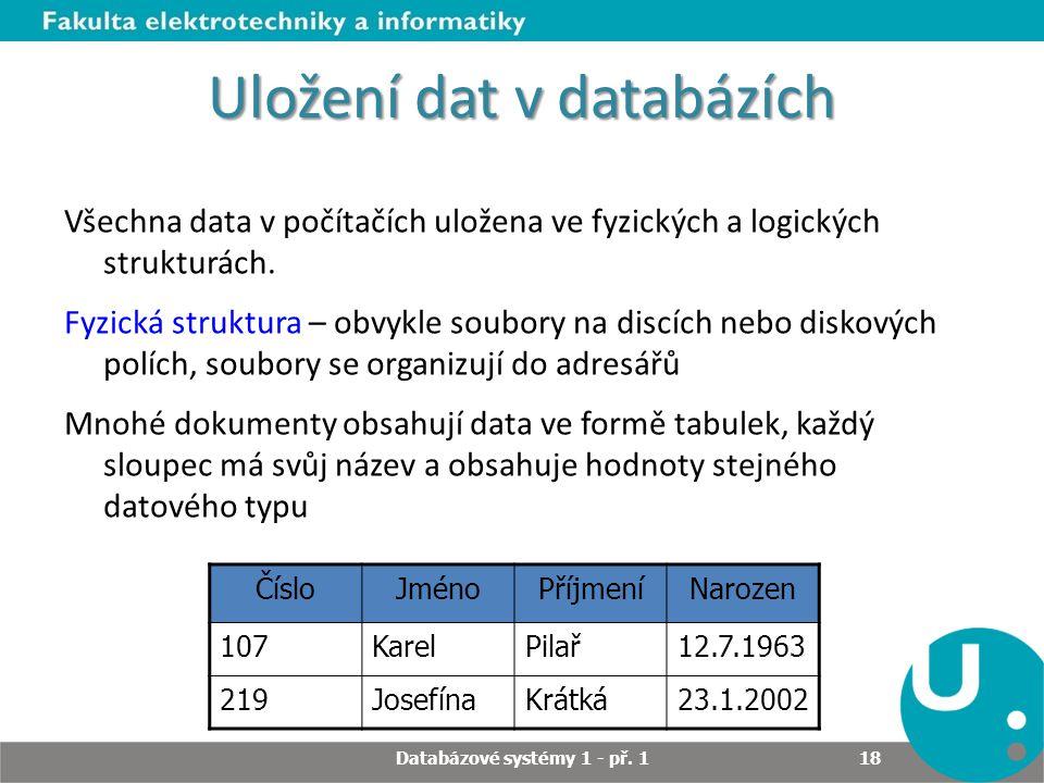 Uložení dat v databázích Všechna data v počítačích uložena ve fyzických a logických strukturách. Fyzická struktura – obvykle soubory na discích nebo d
