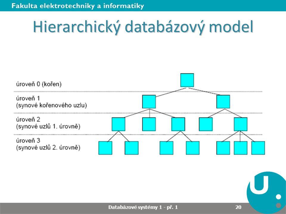 Hierarchický databázový model Databázové systémy 1 - př. 1 20