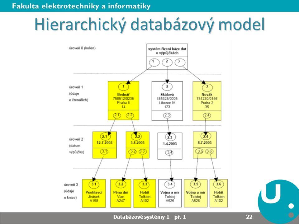 Hierarchický databázový model Databázové systémy 1 - př. 1 22