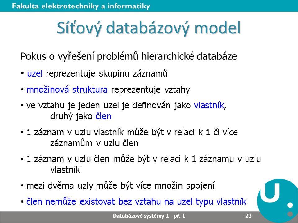 Síťový databázový model Pokus o vyřešení problémů hierarchické databáze uzel reprezentuje skupinu záznamů množinová struktura reprezentuje vztahy ve v