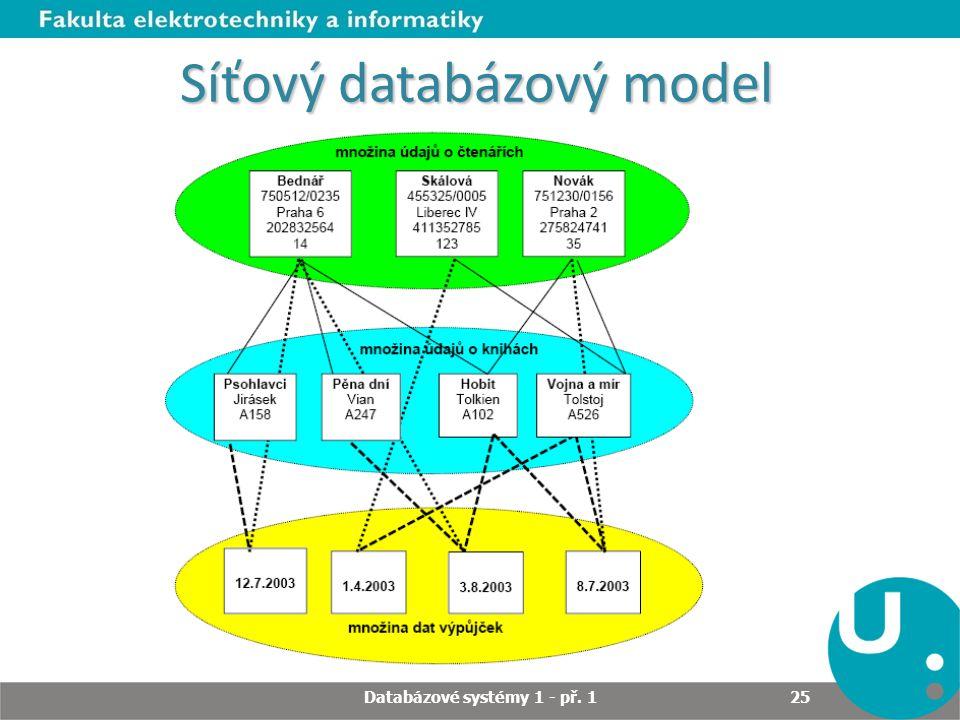 Síťový databázový model Databázové systémy 1 - př. 1 25