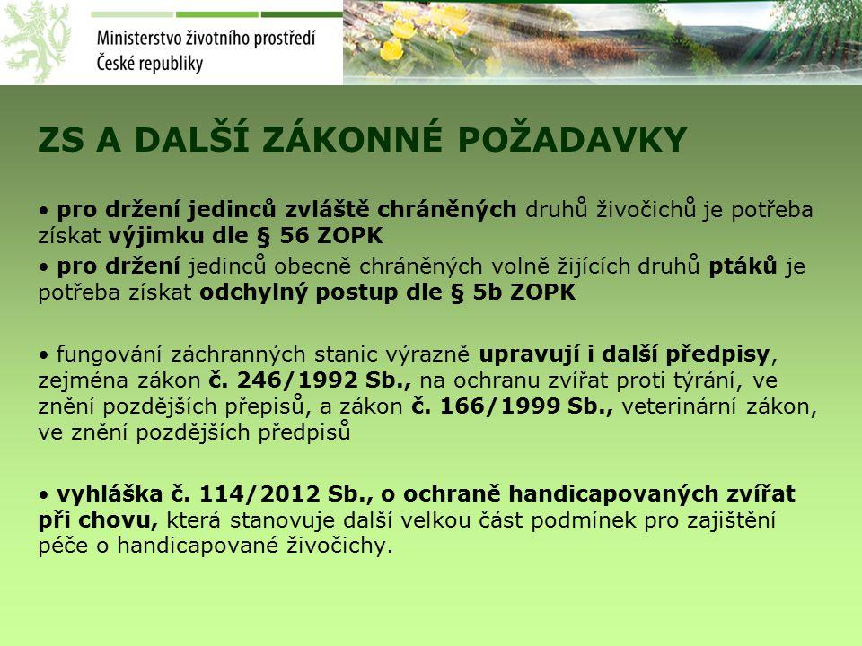 Děkuji za pozornost Ministerstvo životního prostředí, Vršovická 65, 100 10 Praha 10