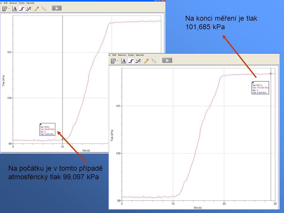 Na počátku je v tomto případě atmosférický tlak 99,097 kPa Na konci měření je tlak 101,685 kPa
