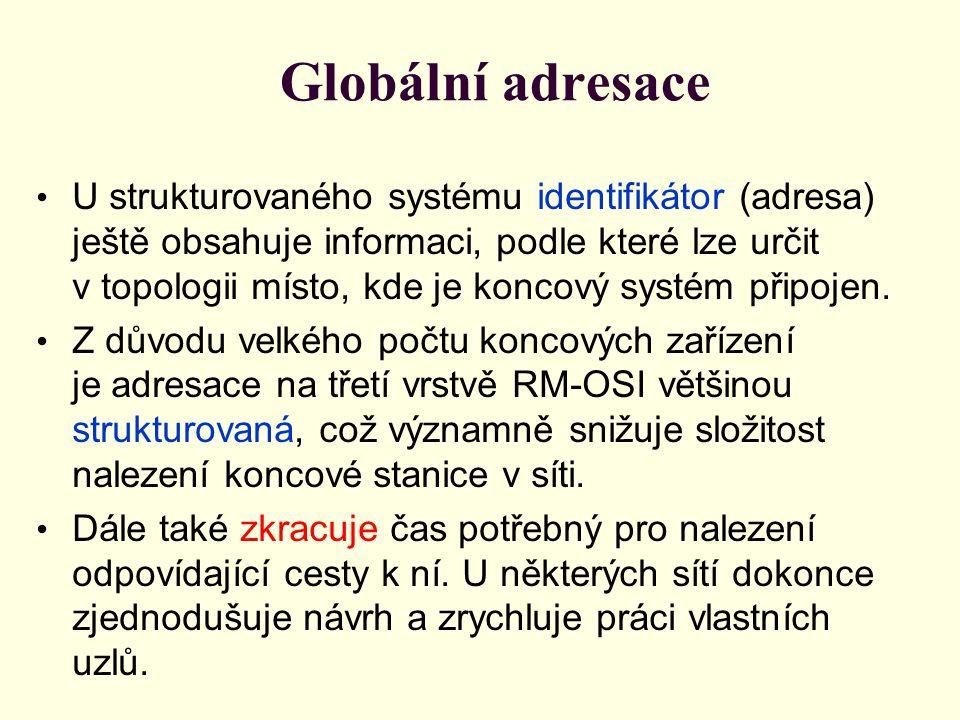 Globální adresace U strukturovaného systému identifikátor (adresa) ještě obsahuje informaci, podle které lze určit v topologii místo, kde je koncový systém připojen.